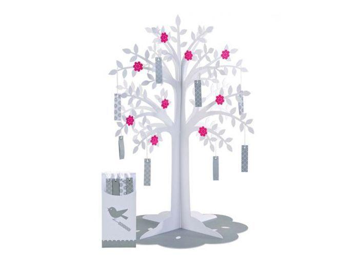 Cadeaux de Noël : nos idées à moins de 45€