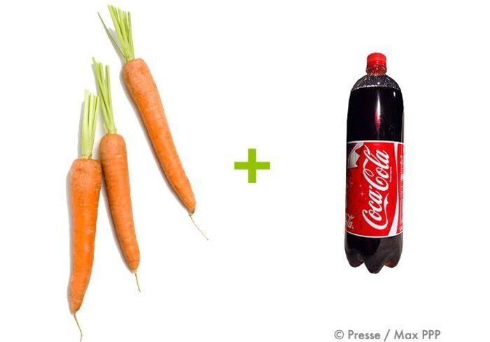 Carottes coca 13 recettes pour r gresser entre amis elle table - Robot pour raper les carottes ...